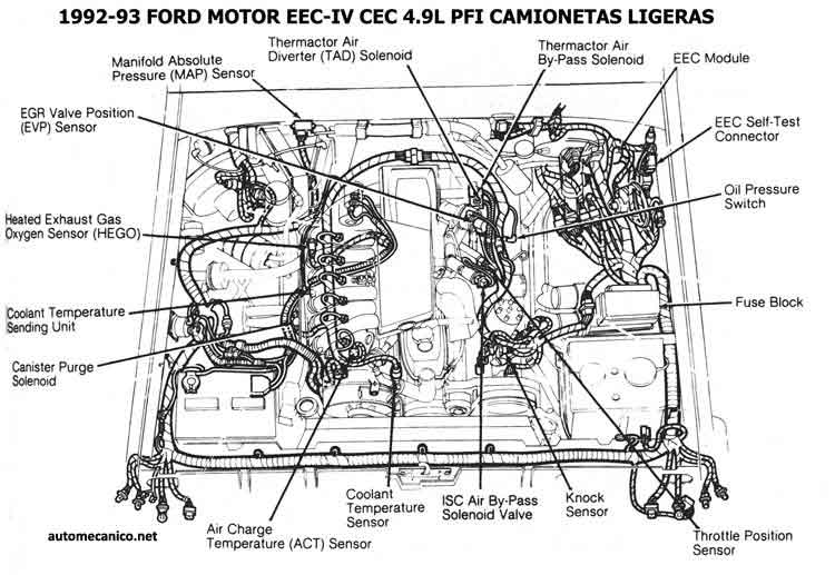 Ford 5 4 Vacuum Line Diagrams. Ford. Auto Wiring Diagram