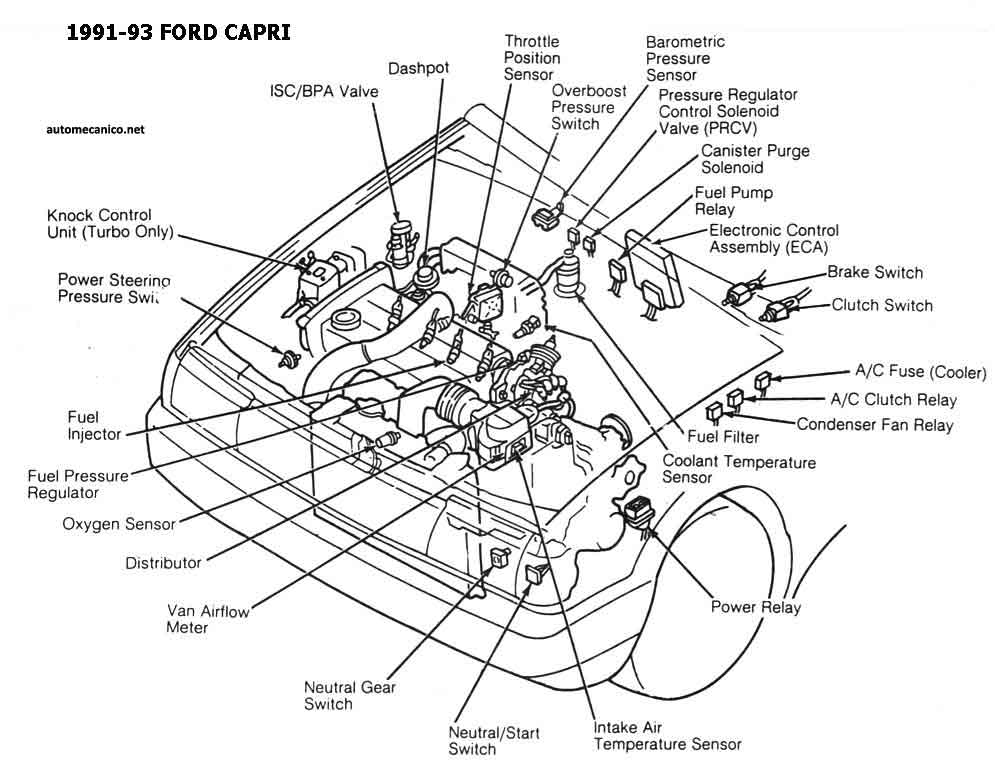 2004 Ford F150 Supercrew Fuse Box Diagram