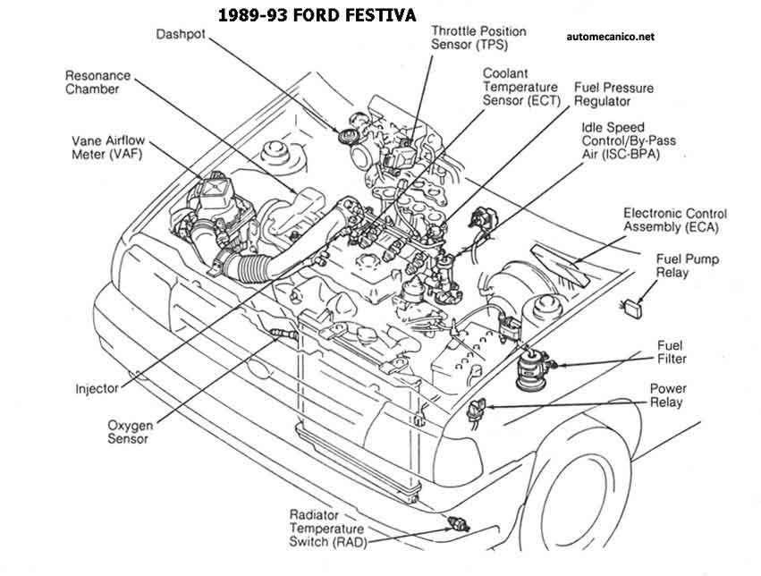 [DIAGRAM] 1993 Ford Festiva Engine Diagram FULL Version HD