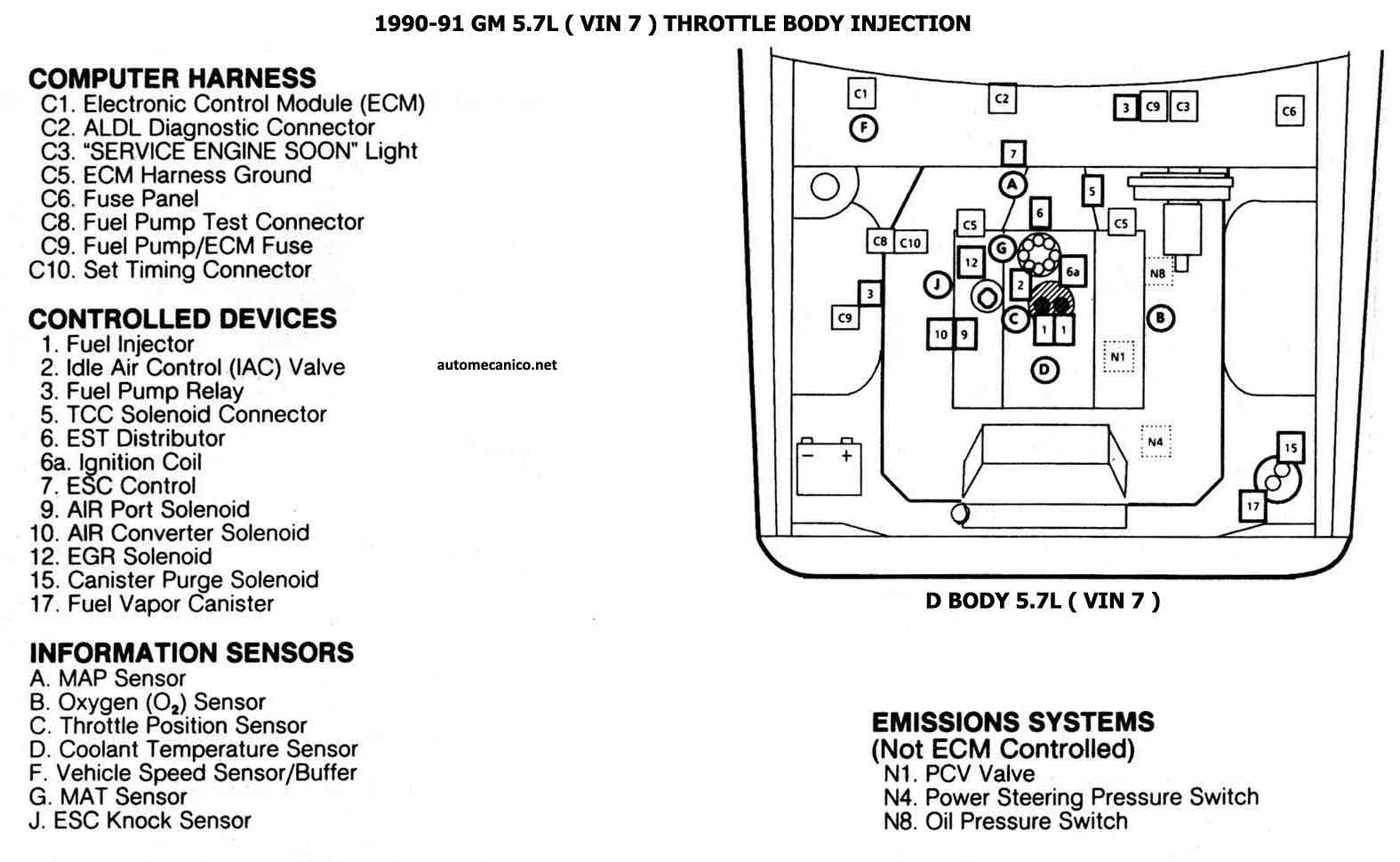 Tengo Un Problema Para Encender Caprice Classic Sistema De Inyeccion De Combustible Tbi