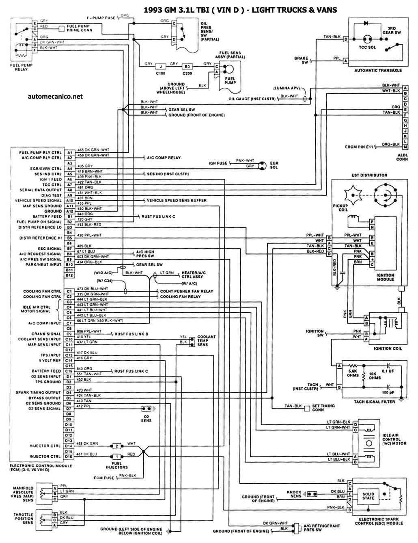 Chevrolet Lumina 92