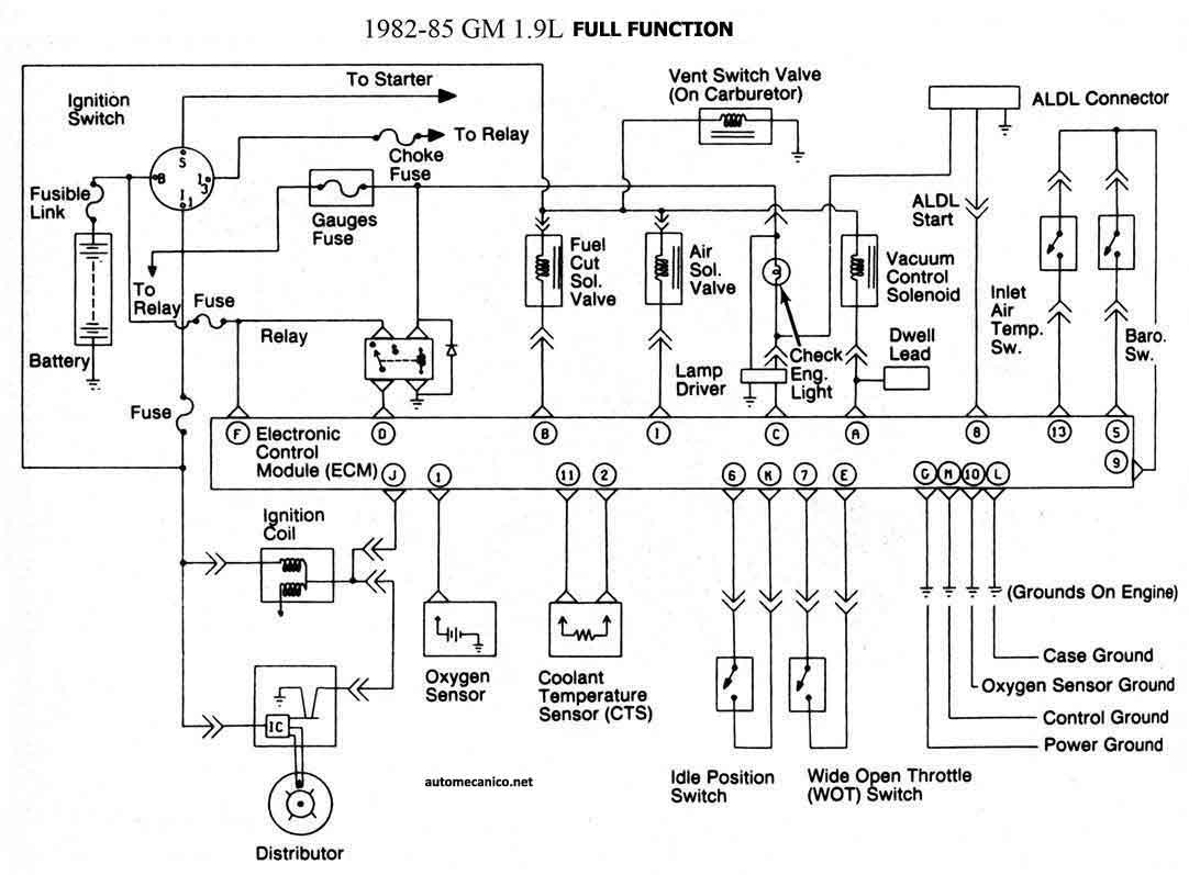 G.Motors, Diagramas