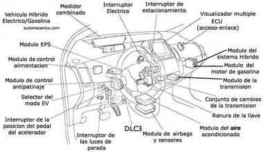 Dotted Line In Wiring Diagram 3 Line Diagram Wiring