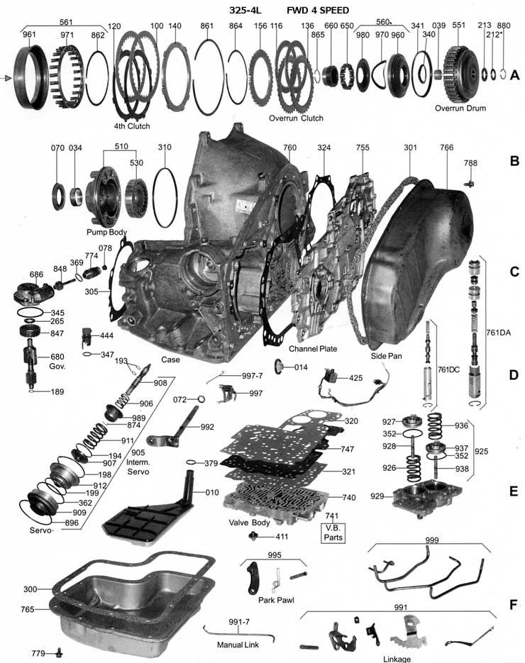 Transmisiones automaticas nissan