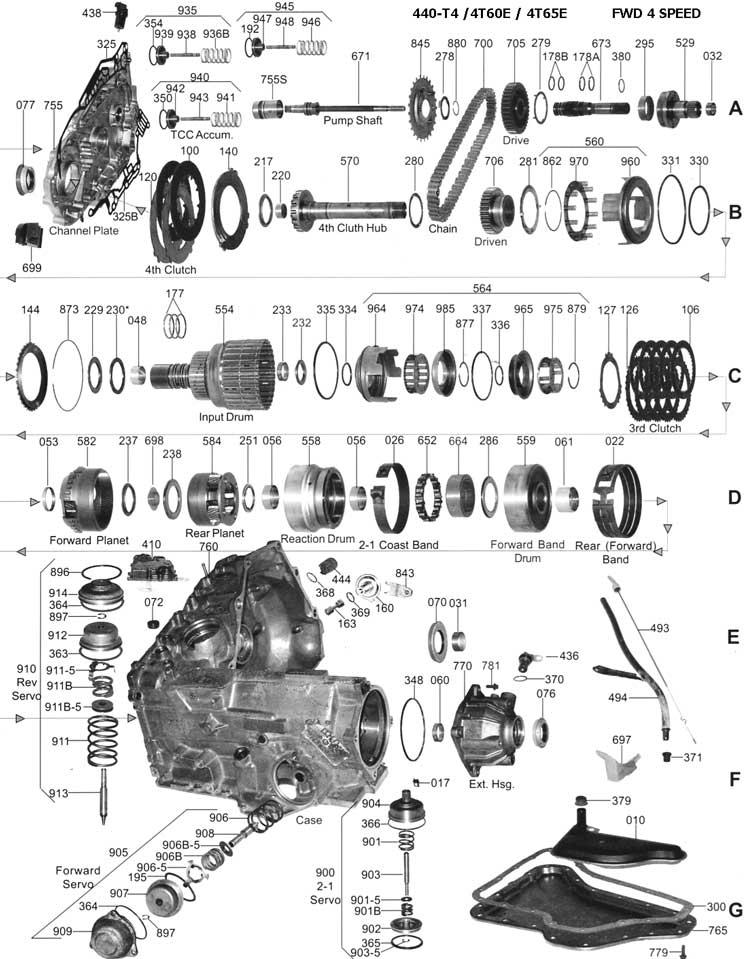 4t65e transmission wiring diagram
