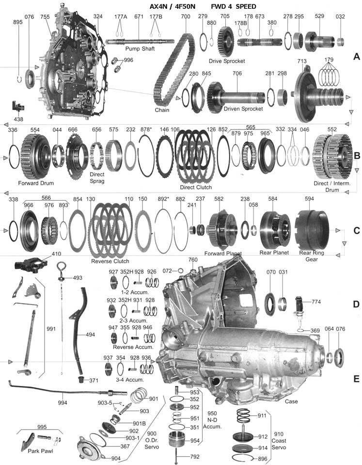 Diagrama de transmision automatica de ford windstar
