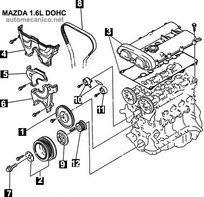 Mazda 323 Timing Belt, Mazda, Free Engine Image For User