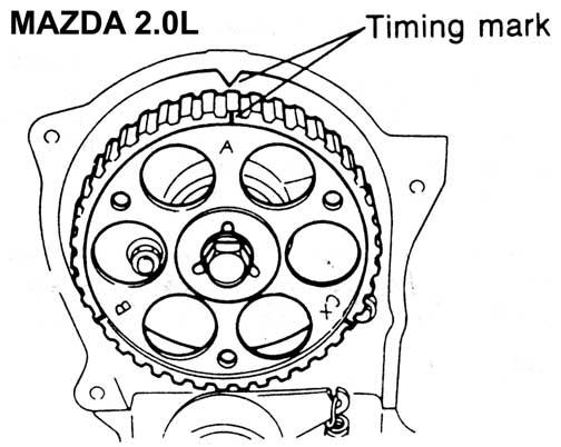 1988 jeepanche fuse box diagram