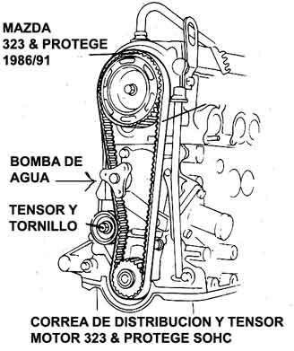 1999 Miata Fuse Box. 1999. Wiring Diagram
