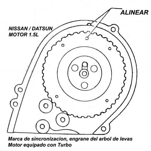 diagrama de cables de bujias nissan z24