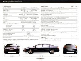1999 Chrysler 300M brochure