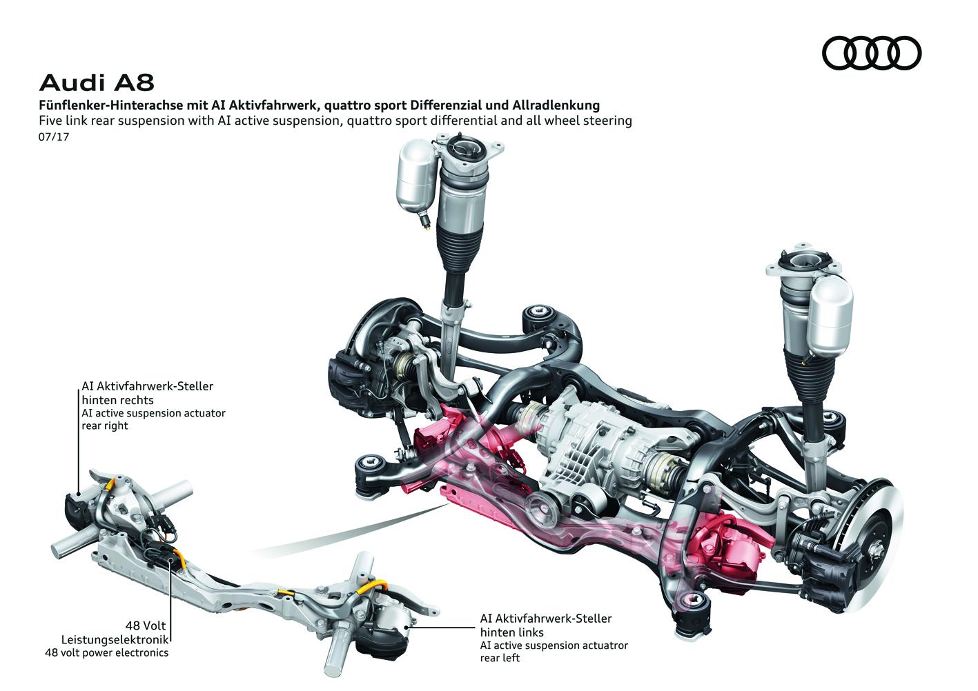 Audi A8 Technik Highlights Des Neuen Flaggschiffs