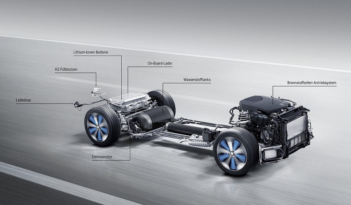 Mercedes GLC Fuel Cell Sptstart Fr Den Saubermann