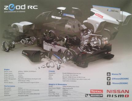 L'étonnante conception de la Nissan ZEOD