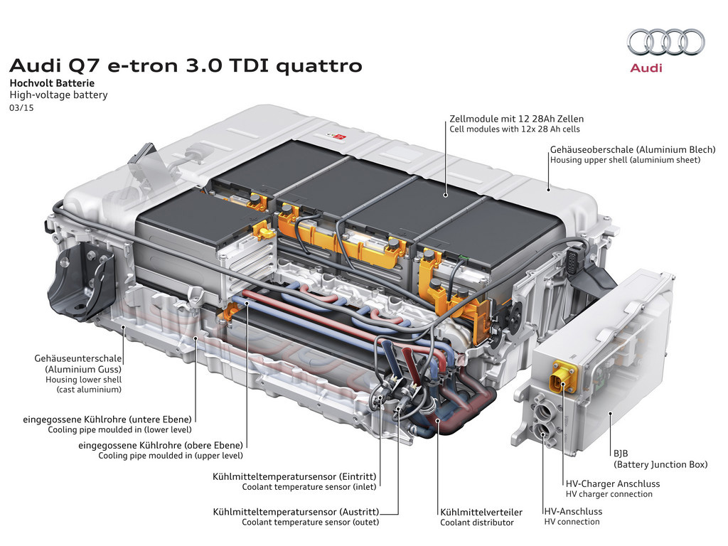 toyota truck wiring diagrams diagram for electric motor with capacitor audi q7 e-tron : prix, consommation, fiche technique, autonomie