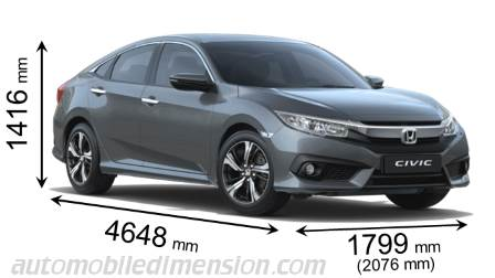 Dimensions Of Honda Cars Showing Length Width And Height