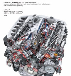 bugatti w18 engine diagram best wiring libraryvolkswagen w8 engine diagram volkswagen v5 engine wiring bugatti veyron [ 1414 x 2000 Pixel ]