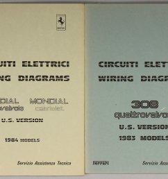 ferrari mondial wiring diagram [ 1499 x 1080 Pixel ]