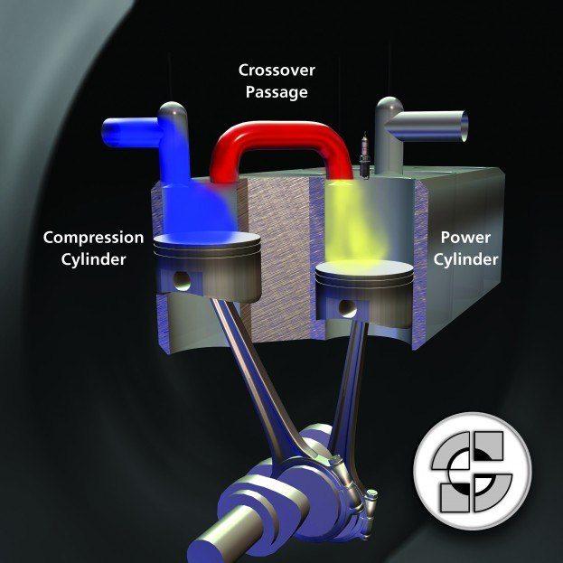 Diagram Moreover Simple Car Engine Diagram Besides Labeled Car Engine