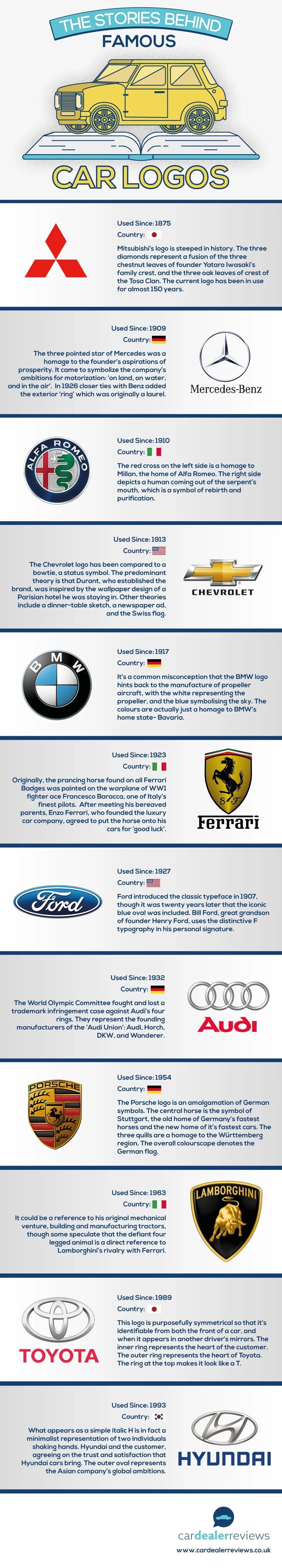 the-famous-car-brand-logos