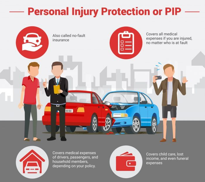 Personal Security Insurance
