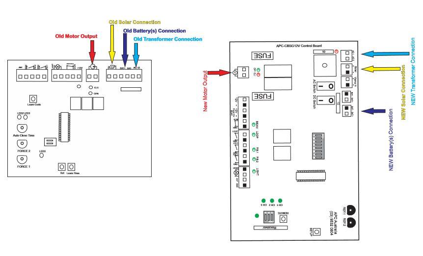 APC 24V SOLAR Sliding Gate Control Board & Mounting Plate