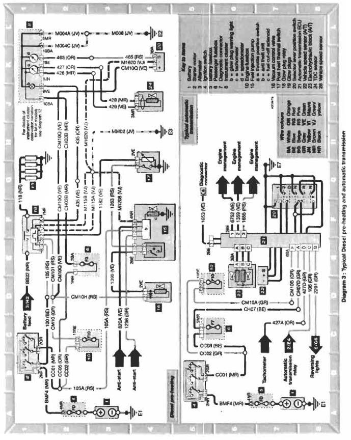 thomas c2 wiring diagram 1989 toyota corolla carburetor schematic a8e preistastisch de citroen c5 pdf rh 130 twizer co