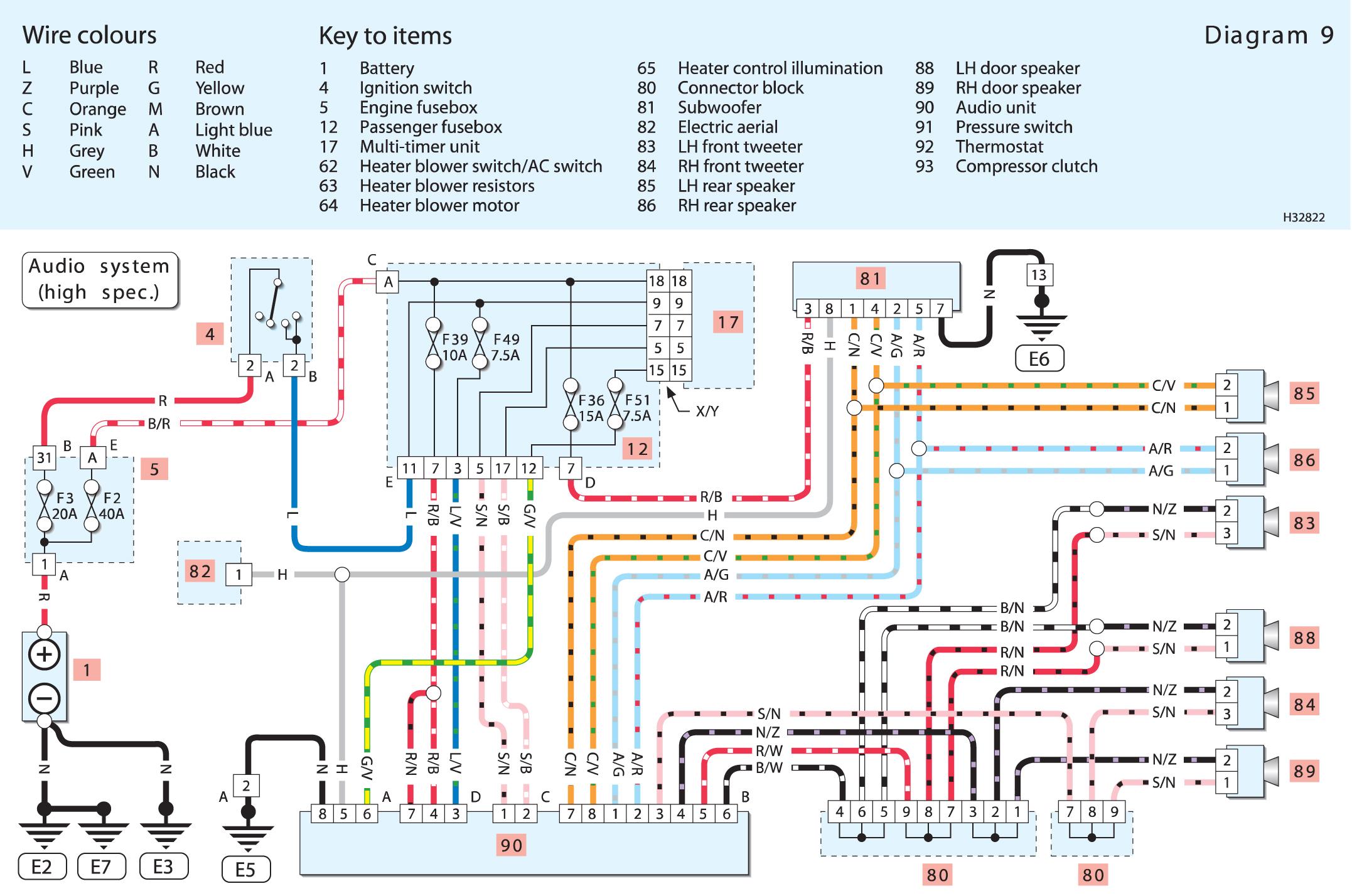 Fiat Uno 1100 Wiring Diagram