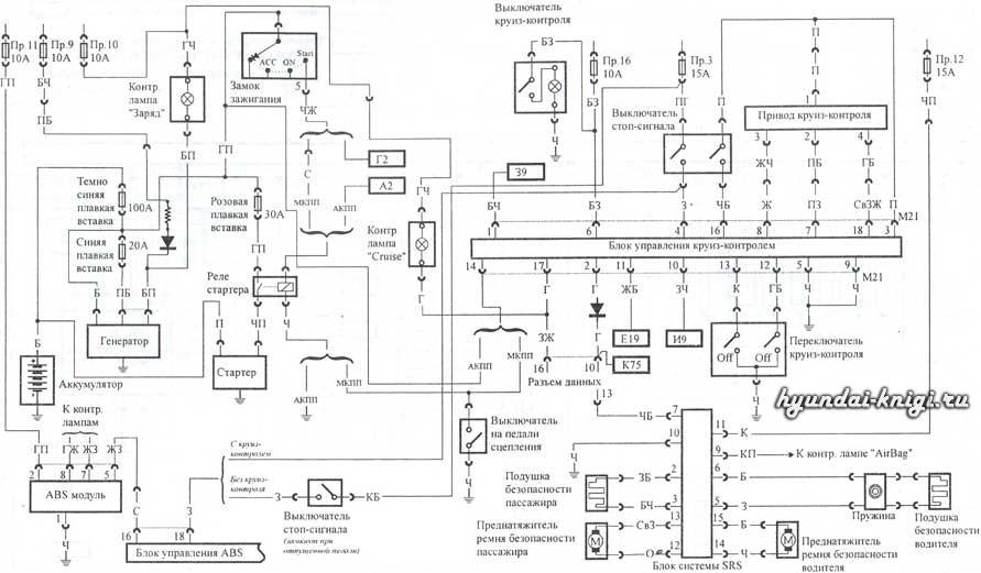 Hyundai  car manuals, wiring diagrams PDF & fault codes