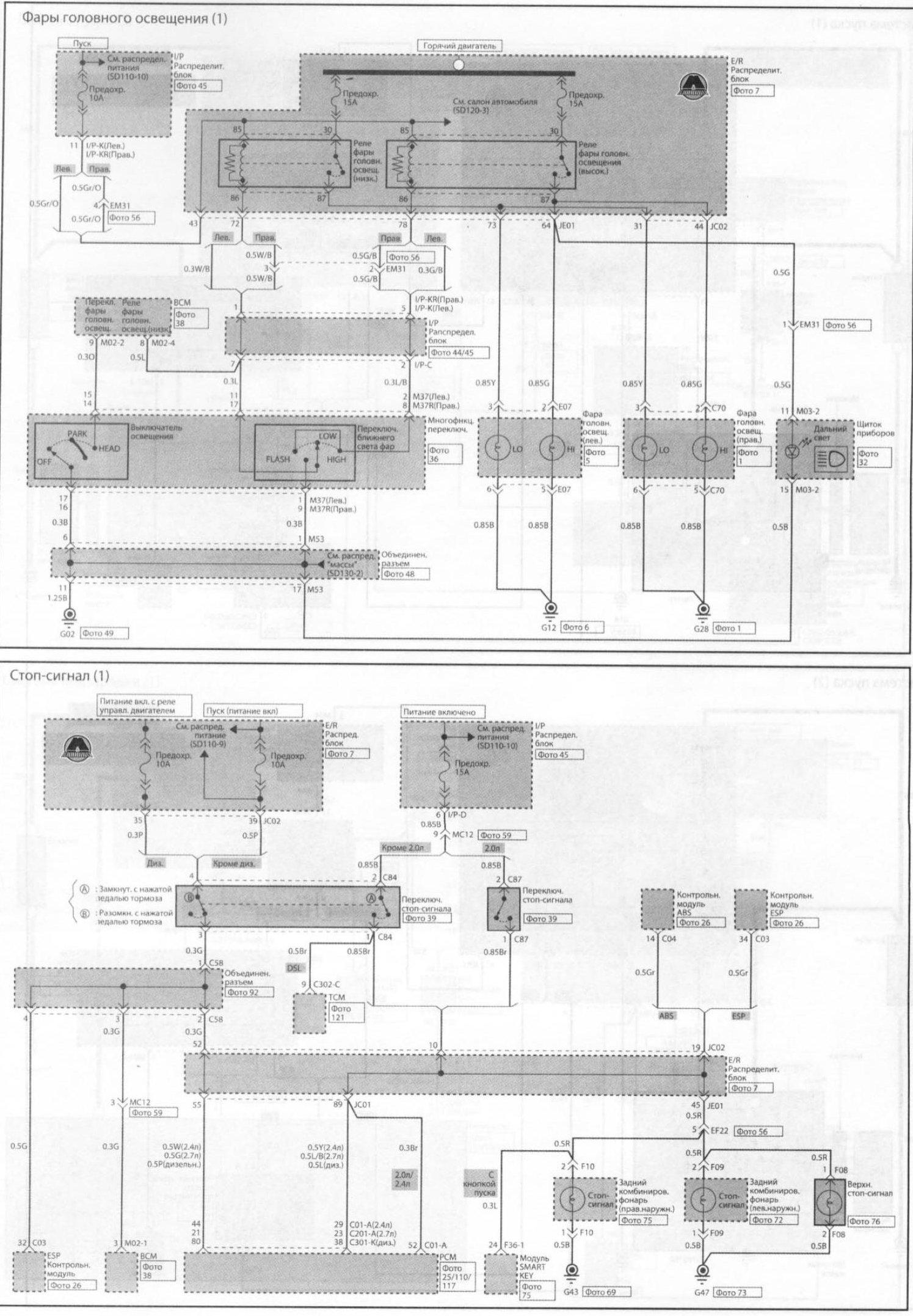 Kia  Car Manuals PDF & Fault Codes DTC