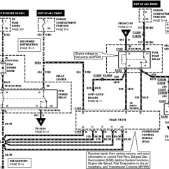 Lincoln Electric Welder Wiring Diagram A 3 Way Switch Engine Schematic Wire Ranger 97 Town Car Electrical
