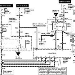 Air Ride Suspension Wiring Diagram Truck Lite 80888 On Car 1u0 Awosurk De Fuse Box For Radio Auto Electrical Rh 178 128 22 10 Dsl Dyn Forthnet Gr 12v