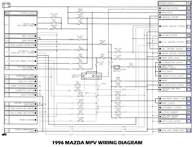 1996 Mazda Protege Wiring Diagram : 33 Wiring Diagram