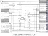 2002 Mazda Millenia Wiring Diagram - WIRING CENTER
