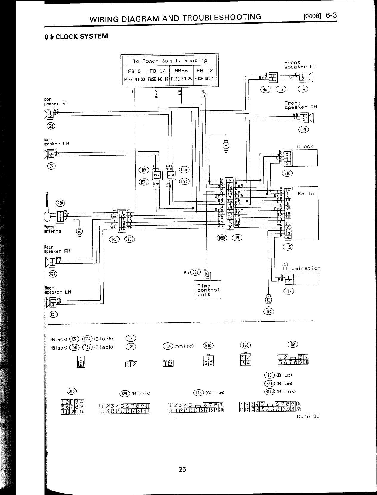 1989 subaru wiring harness