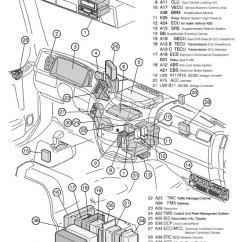 Peterbilt Fuse Panel Diagram Labelled Of Moss Plant Kenworth W900 Schematic T300 Box Location Wiring 1998 T680