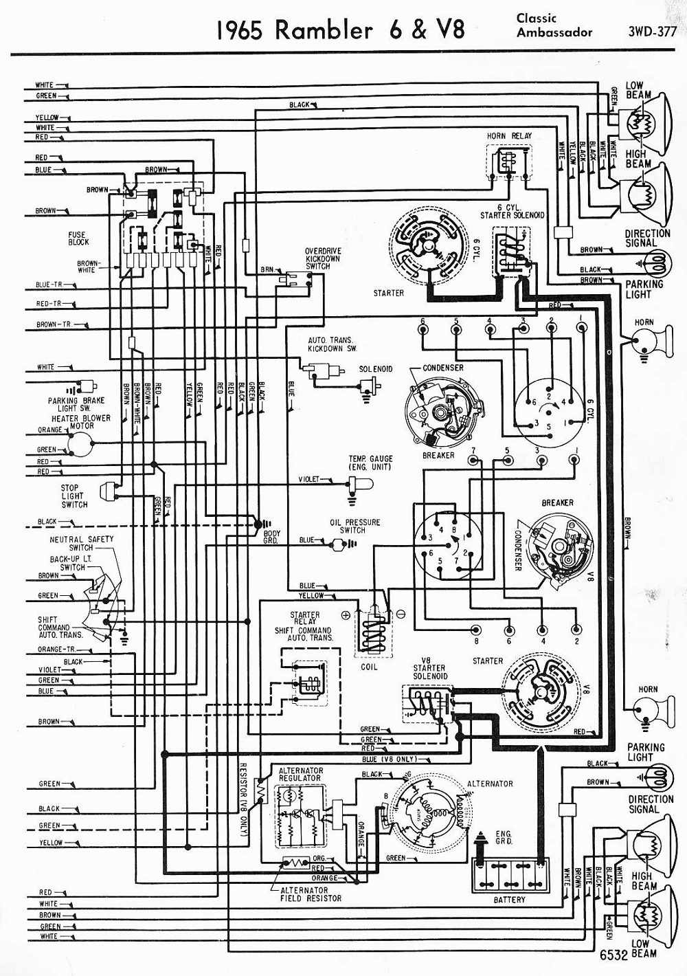 wiring diagrams of 1965 AMC rambler 6 and v8 classic and ambassador part 2?td1484904655 ford transit wiring diagram download efcaviation com AMC Ambassador at creativeand.co