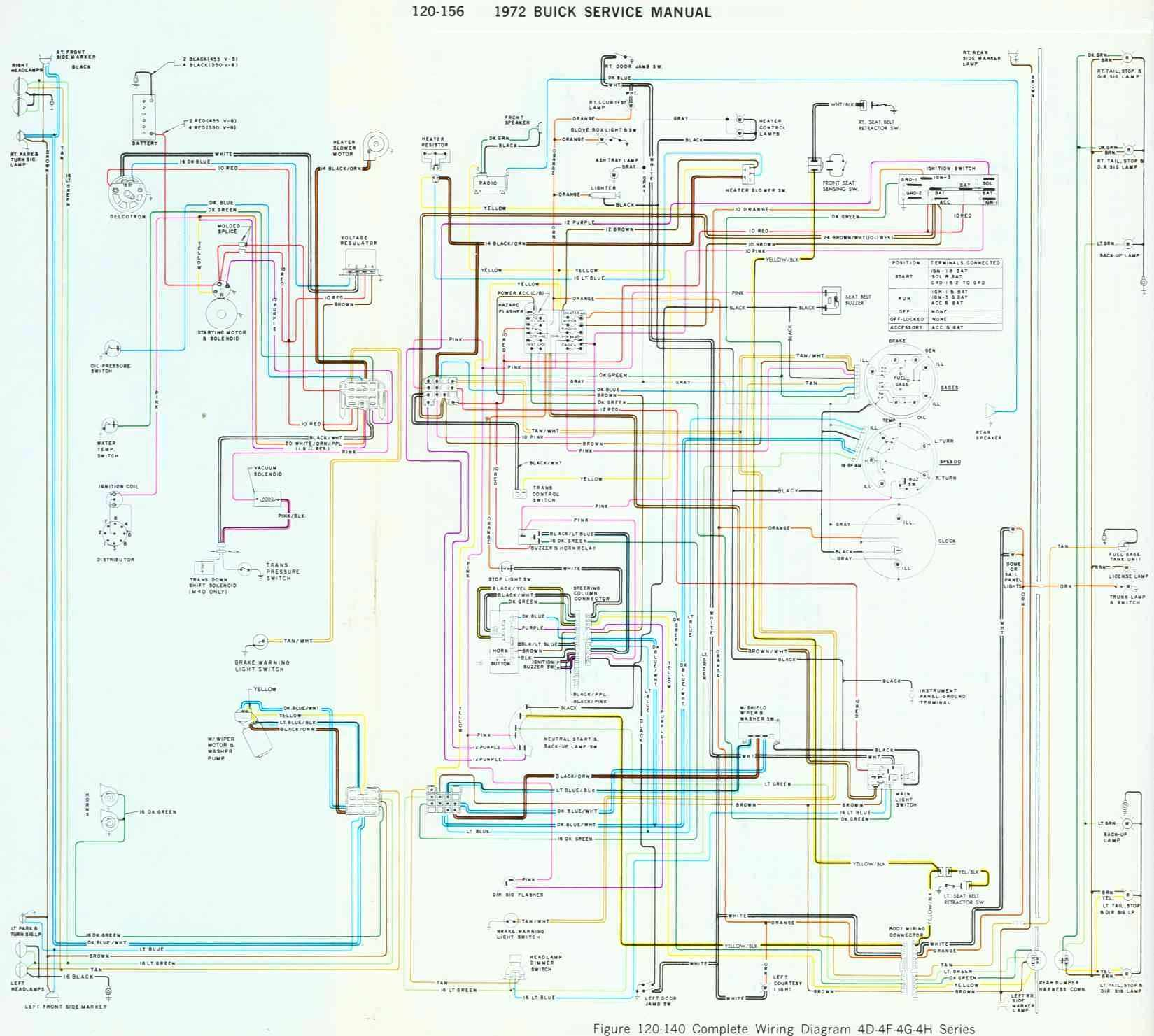 hight resolution of buick wiring diagrams free wiring diagram for you u2022 2003 buick rendezvous fuse box diagram buick rendezvous wiring diagram