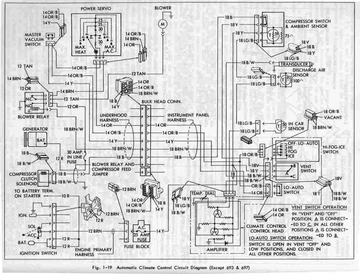 cadillac ac wiring diagram schema diagram database 1995 cadillac ac wiring diagram 1968 cadillac deville wiring [ 1200 x 914 Pixel ]