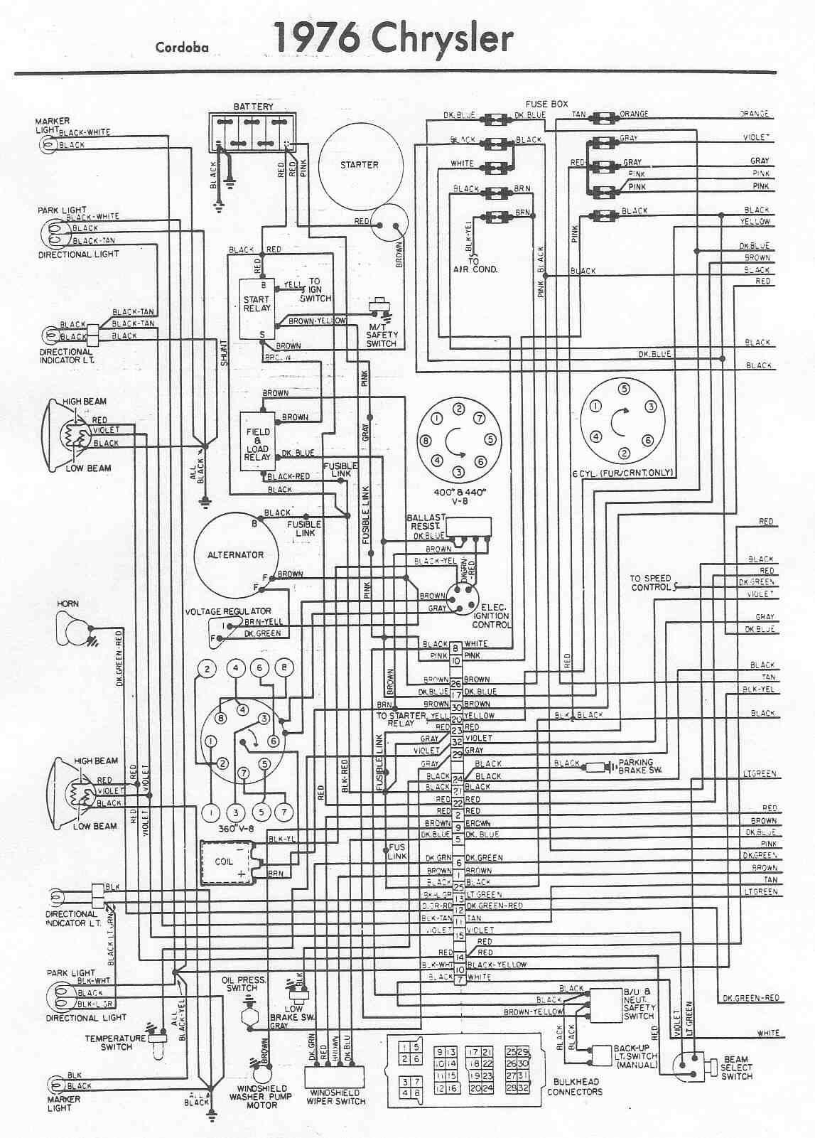 hight resolution of chrysler new yorker wiring diagram wiring library 1999 e250 fuse panel diagram 1954 chrysler new yorker