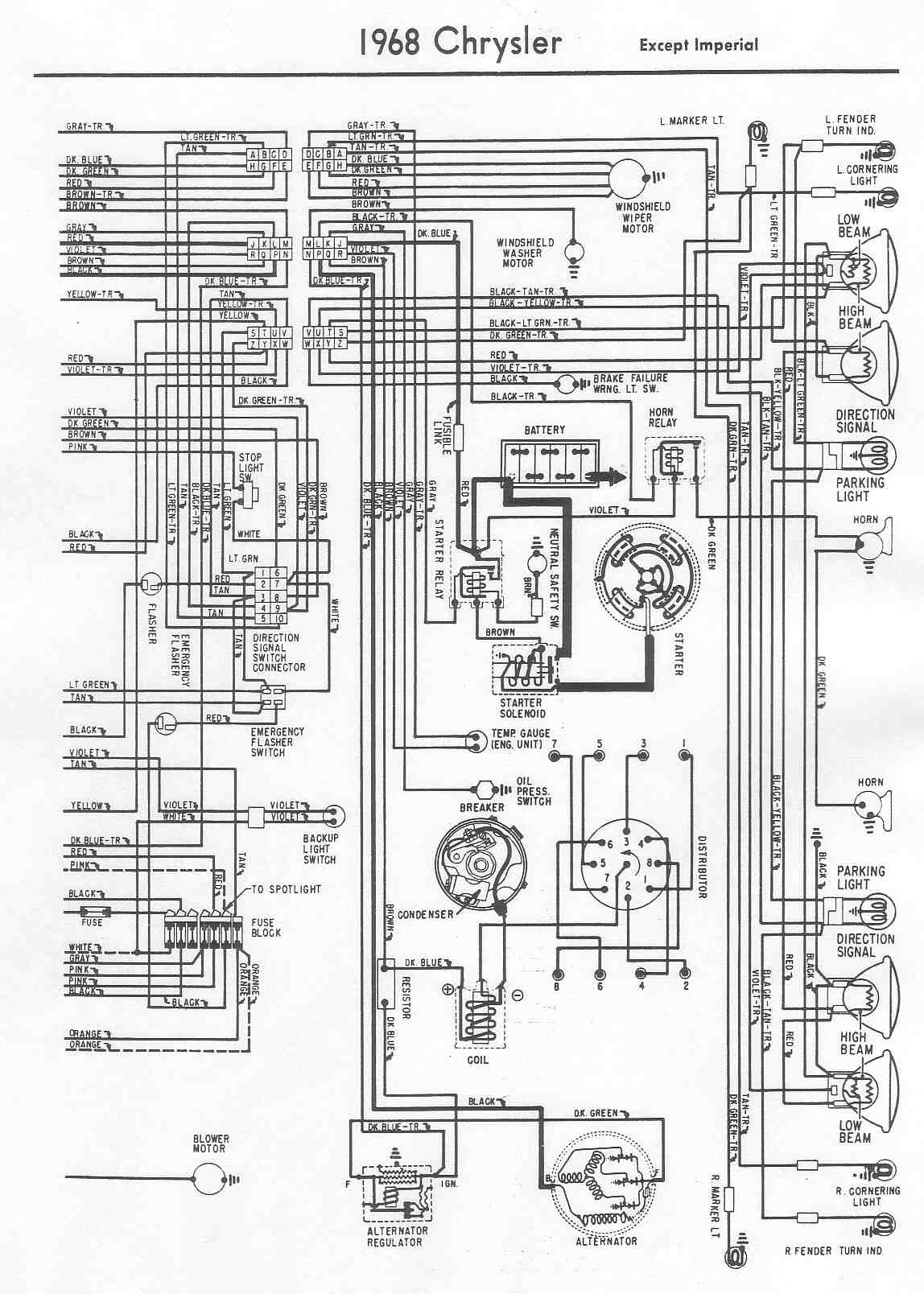 medium resolution of 68 dodge coronet wiring diagram simple wiring schema 1962 corvair wiring diagram 1965 dodge coronet