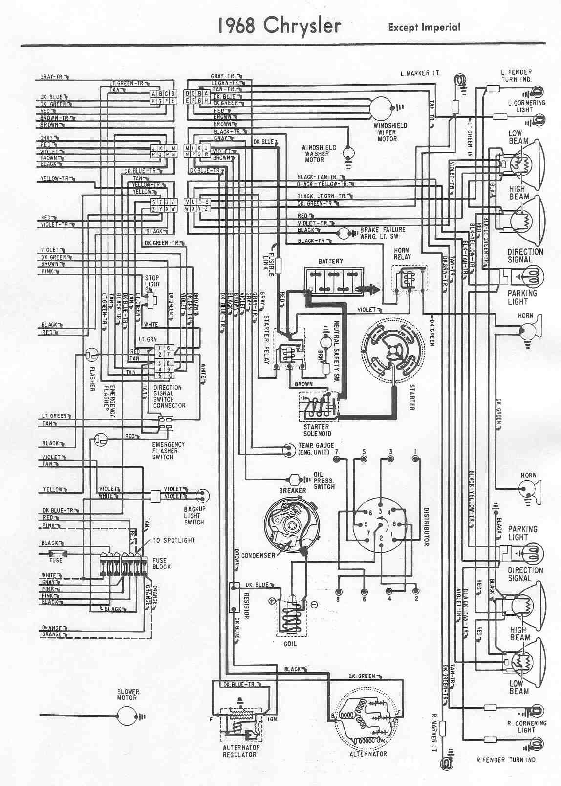 medium resolution of 1965 dodge coronet wiring diagram wiring diagram third level rh 10 12 12 jacobwinterstein com 1970