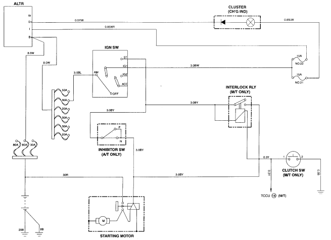Daewoo Korando Starting and Charging Wiring Diagram for Diesel Engine?resize\=655%2C475\&ssl\=1 daewoo matiz wiring diagram tamahuproject org daewoo matiz stereo wiring diagram at bayanpartner.co