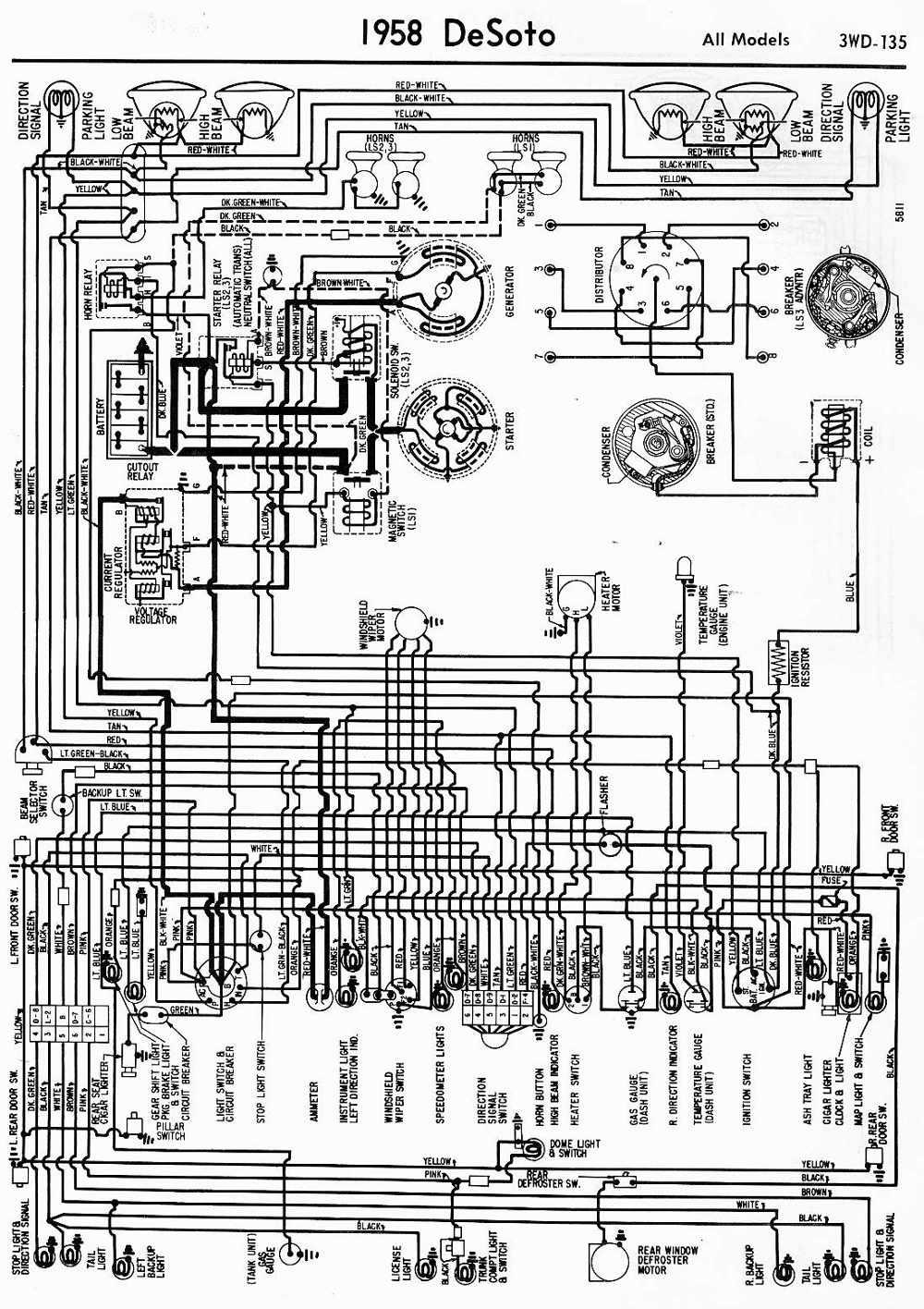 hight resolution of 1960 desoto wiring diagram enthusiast wiring diagrams u2022 rh rasalibre co 1960 chrysler 1960 dodge