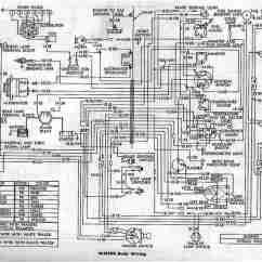 1970 Dodge Dart Ignition Wiring Diagram 2016 Honda Civic Radio Qw Davidforlife De 1975 Truck Jua Schullieder U2022 Rh Challenger