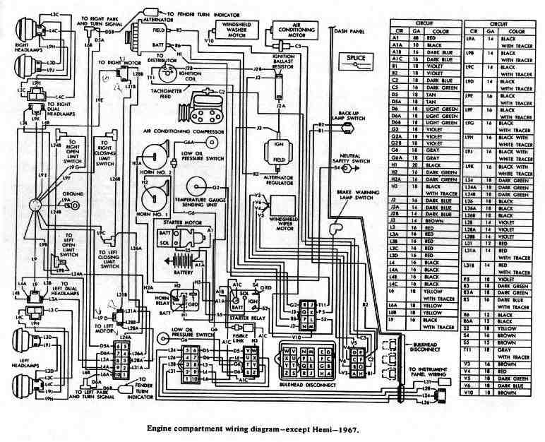 engine compartment wiring diagram of 1967 dodge charger?t=1508404780 1968 cadillac ignition wiring diagram