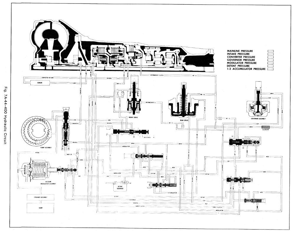 GMC  Car Manuals, Wiring Diagrams PDF & Fault Codes
