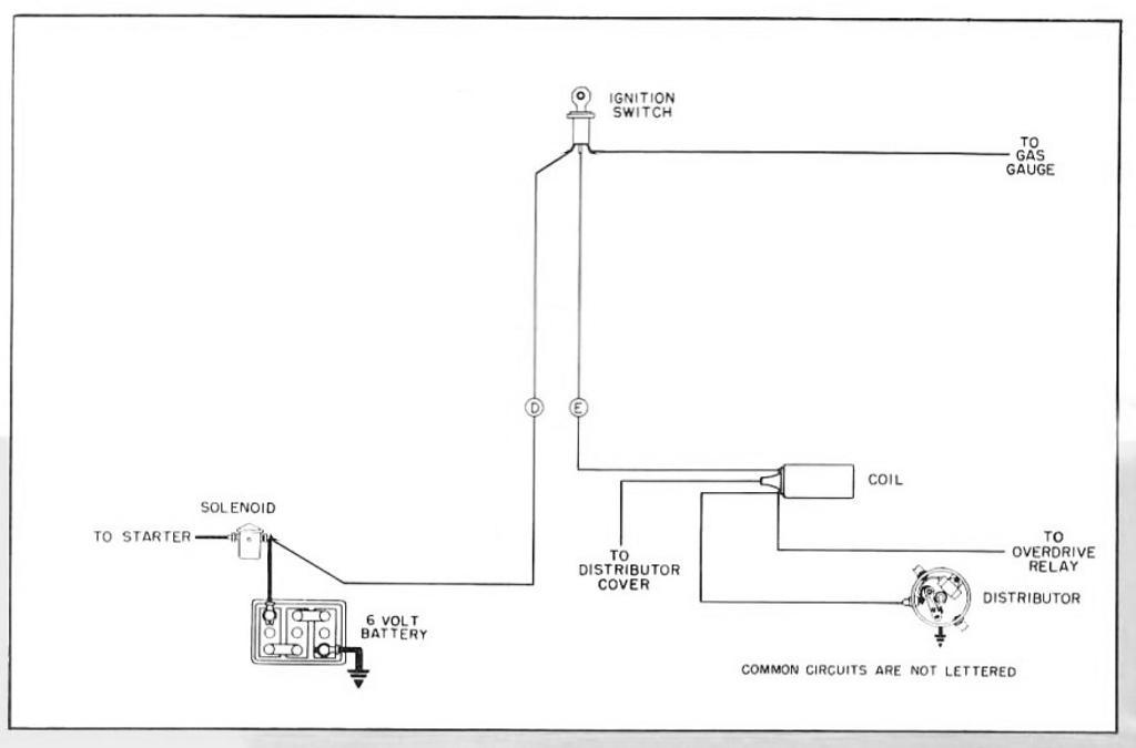 1955 mg wiring diagram electromagnetic spectrum labeled hudson car manuals diagrams pdf fault codes download