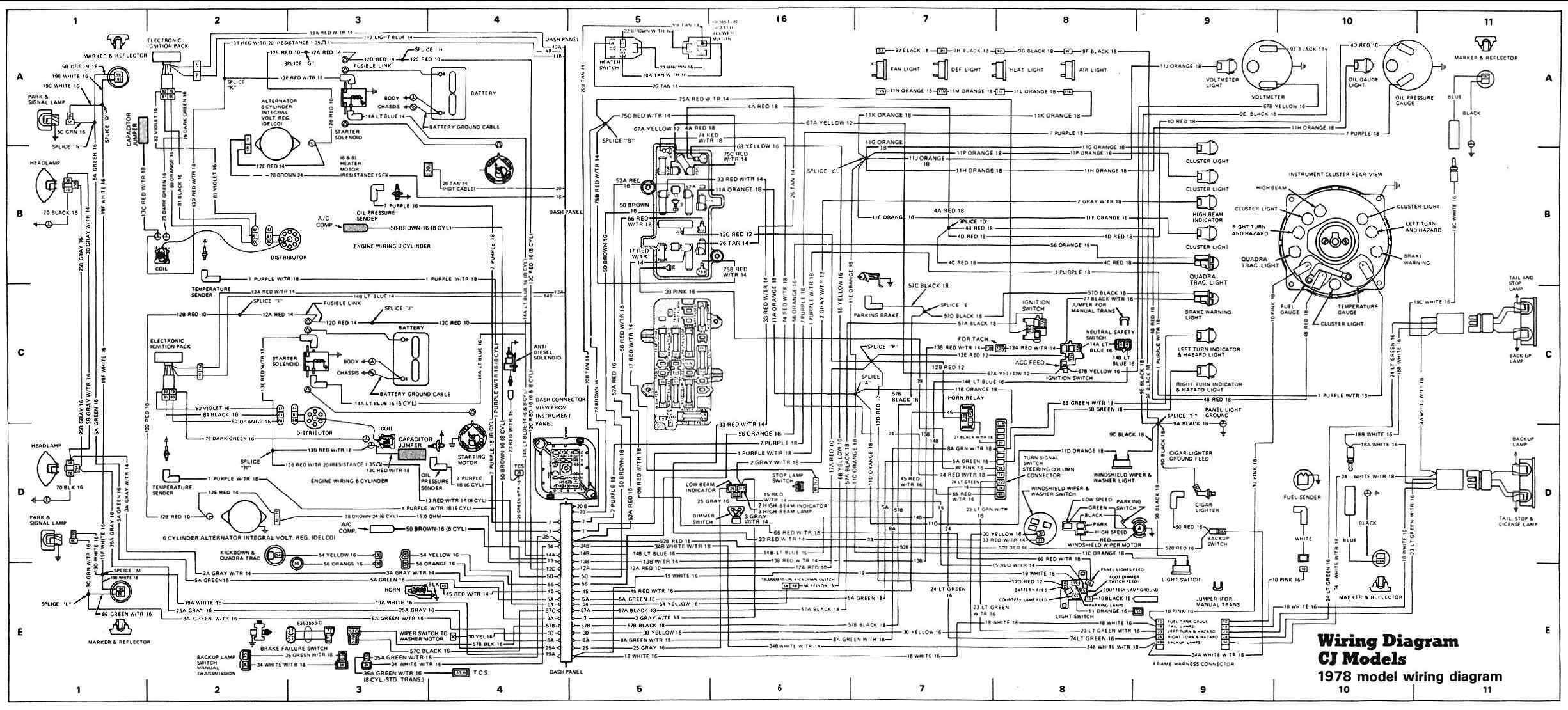 medium resolution of cj8 wiring harness diagram simple wiring post fuse box diagram fuse panel diagram cj8