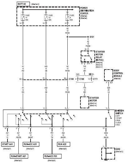 jeep kj wiring diagram